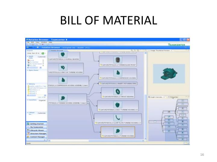 BILL OF MATERIAL