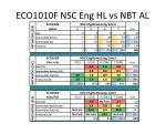 eco1010f nsc eng hl vs nbt al