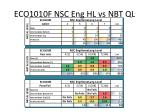 eco1010f nsc eng hl vs nbt ql