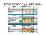 eco1010f nsc eng vs nbt maths