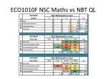 eco1010f nsc maths vs nbt ql