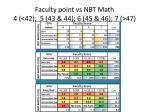faculty point vs nbt math 4 42 5 43 44 6 45 46 7 47