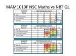 mam1010f nsc maths vs nbt ql