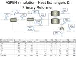 aspen simulation heat exchangers primary reformer