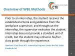 overview of wbl methods10