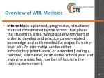 overview of wbl methods8