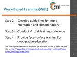 work based learning wbl4
