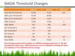 wada threshold changes