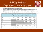 bsk guideline equipment needs by group