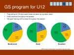 gs program for u12