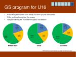 gs program for u16