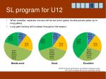sl program for u12