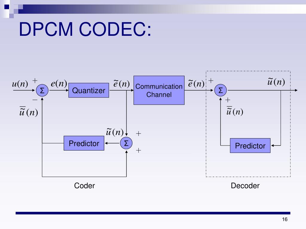 PPT - PCM & DPCM & DM PowerPoint Presentation - ID:2203863