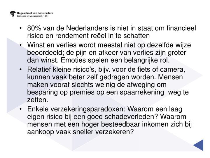 80% van de Nederlanders is niet in staat om financieel risico en rendement reëel in te schatten