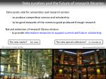 data curation and the future of research libraries