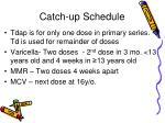 catch up schedule