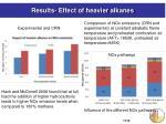 results effect of heavier alkanes