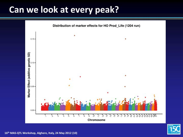 Can we look at every peak?