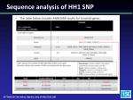 sequence analysis of hh1 snp