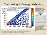 charge light energy matching