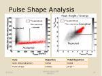 pulse shape analysis