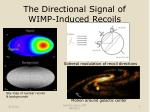 the directional signal of wimp induced recoils