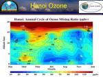 hanoi ozone