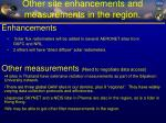 other site enhancements and measurements in the region