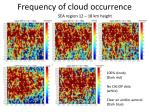 frequency of cloud occurrence