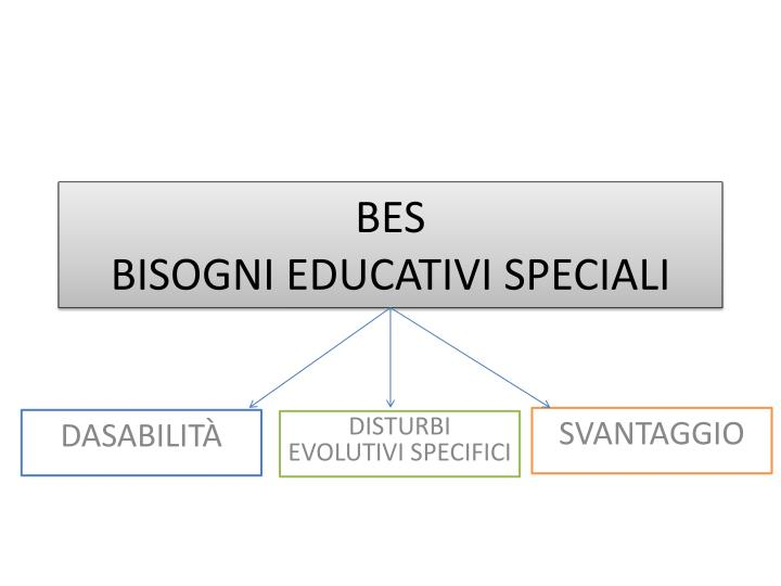 bes bisogni educativi speciali n.
