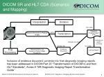 dicom sr and hl7 cda scenarios and mapping