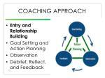 coaching approach1
