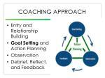 coaching approach2