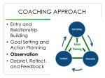 coaching approach4
