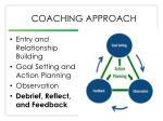 coaching approach5