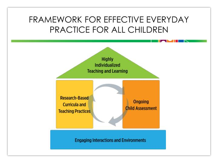 Framework for Effective Everyday Practice for ALL Children