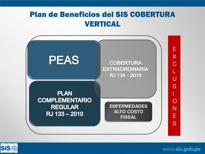 Plan de Beneficios del SIS COBERTURA VERTICAL