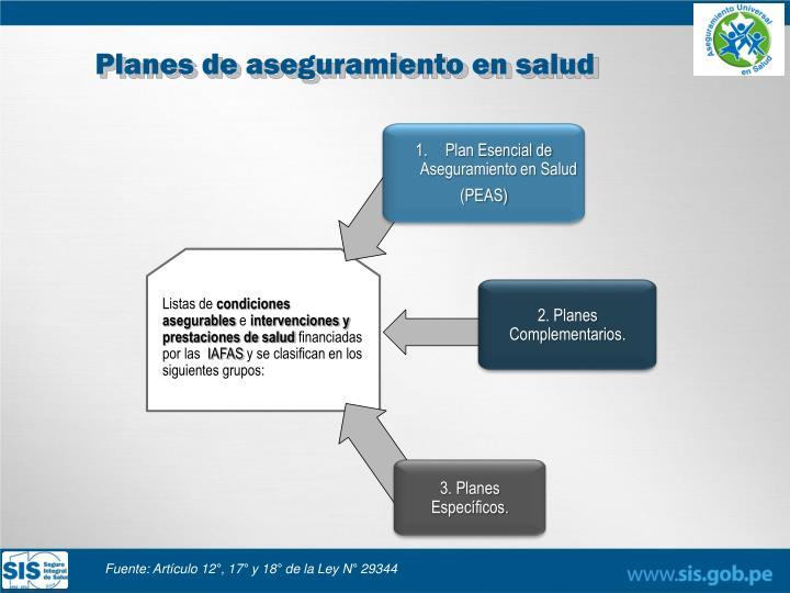 Planes de aseguramiento en salud