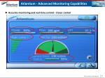 atlantium advanced monitoring capabilities