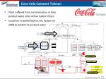 coca cola castanet tolosan