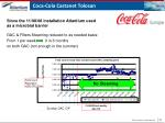 coca cola castanet tolosan1