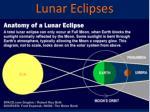 lunar eclipses1