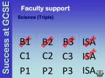 faculty support2