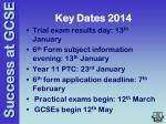 key dates 2014