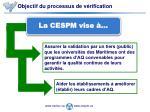 objectif du processus de v rification