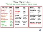 polyatomic ions polyatomic ions are mostly made of two non metals