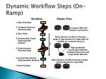 dynamic workflow steps on ramp