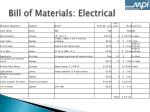 bill of materials electrical