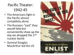 pacific theater 1942 45