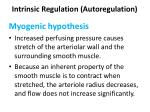 intrinsic regulation autoregulation2
